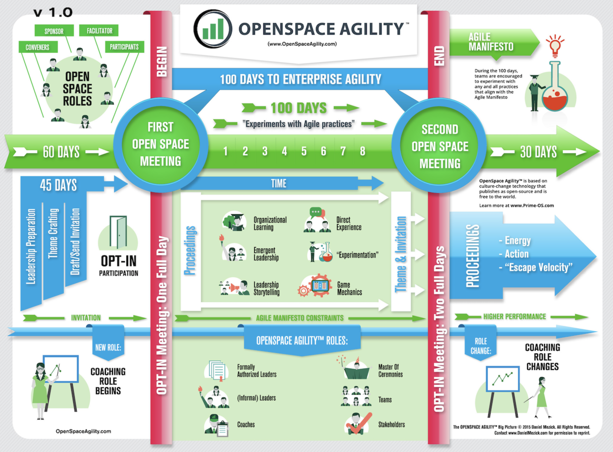 OpenSpace%20Agility.png